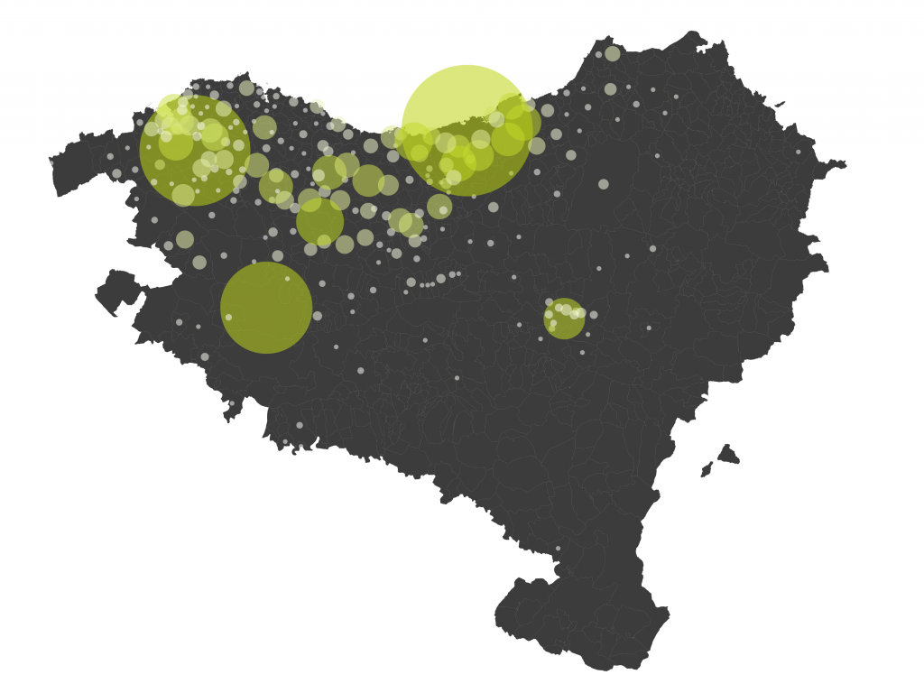 Density of the .EUS Domain in the Basque Country