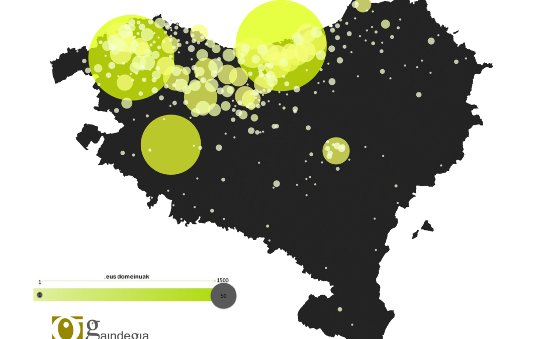 Density of the .EUS Domain in the Basque Country (2019)